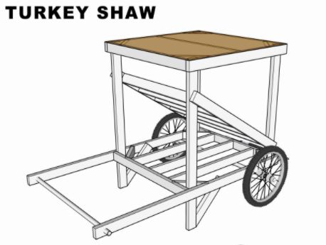 TurkeyShaw Plans